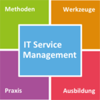 IT-Service Management