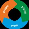 Nachhaltigkeitsbericht / Sustainability Reporting
