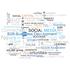 Research Group Social Media - B2B Business Development