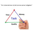 Aufgabenmanagement 2.0 - Chancen für Unternehmen