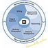 Professional Service Automation (PSA) Xchange