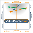 ValueProfilePlus