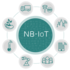 Narrow Band IoT (NB-IoT)