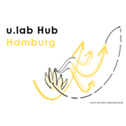 u.lab Hub Hamburg (Theory U)